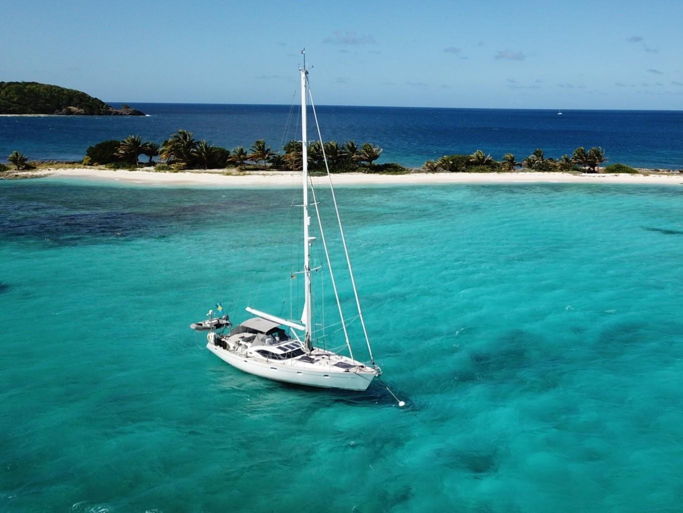 Sailing the World